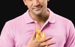 Лечение изжоги содой: польза или вред