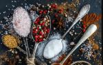 Сколько грамм в ложке соды или Как обойтись без кулинарных весов